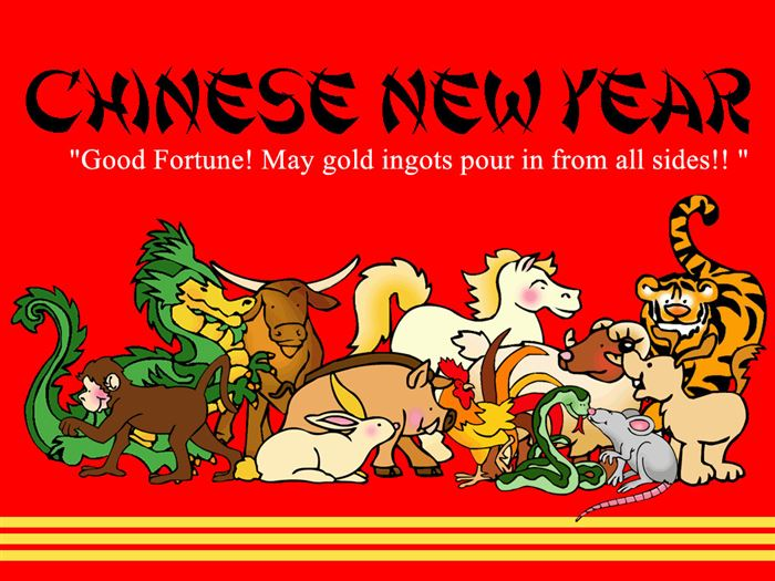 Simple Chinese New Year Greeting Message In English