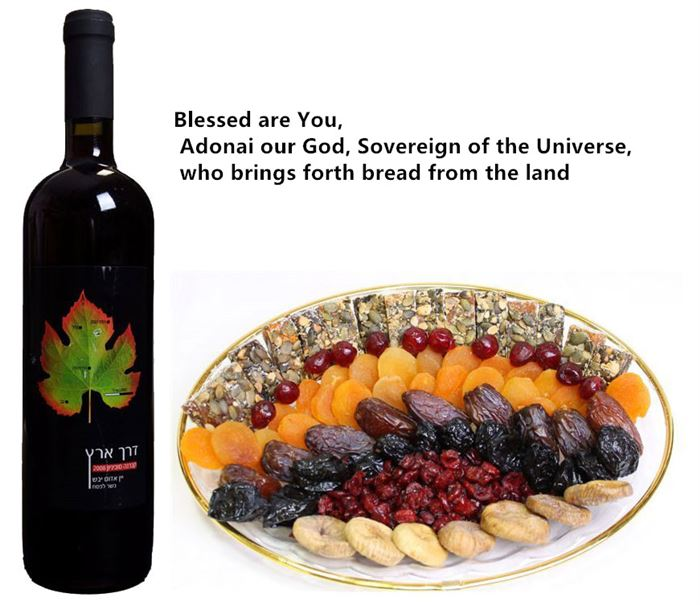 Easy Blessing Prayer For Rosh Hashanah In English