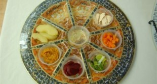 Meaningful Rosh Hashanah Seder Blessings