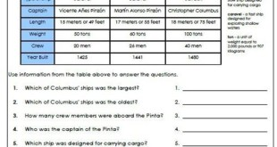 Best Columbus Day History Worksheets